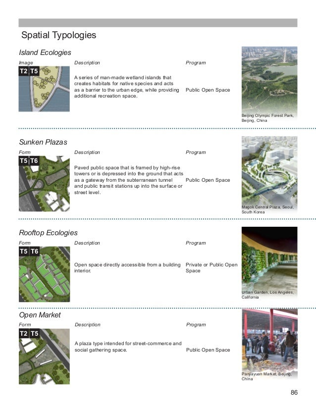 86 Spatial Typologies Beijing Olympic Forest Park, Beijing, China Island Ecologies Description Program A series of man-mad...