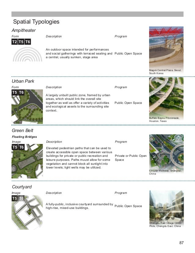 87 Floating Bridges Circular Walkway, Shanghai, China Description Program Elevated pedestrian paths that can be used to cr...