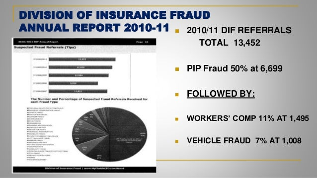 frauds in insurance Insurance fraud insurance fraud is a deliberate deception perpetrated against or by an insurance company or agent for the purpose of financial gain.