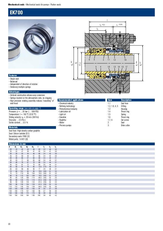 EagleBurgmann_Catalog Mechanical seals- Magnetic