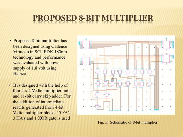 design of high performance 8,16,32 bit vedic multipliers using scl pd multiplier circuit 11 proposed 8 bit multiplier