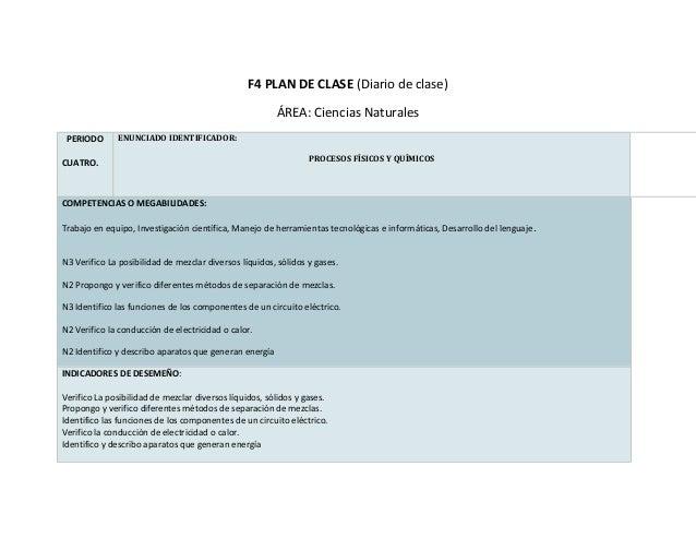 F4 PLAN DE CLASE (Diario de clase)                                                        ÁREA: Ciencias Naturales PERIODO...