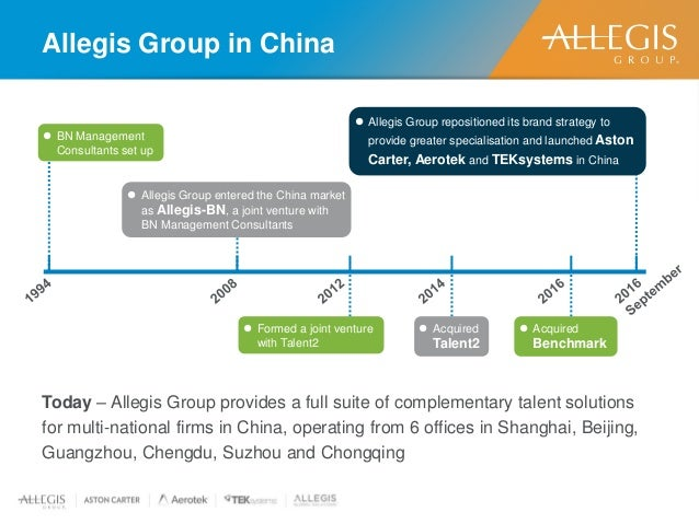 Introduction Of Allegis Group China