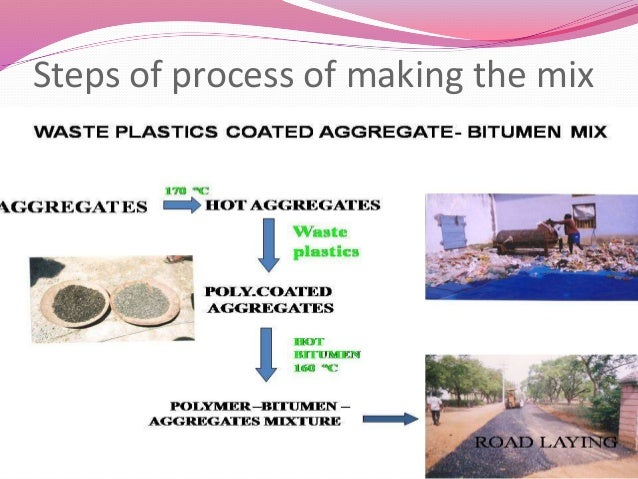 utilisation of waste plastic Effective utilization of waste plastic in construction of flexible pavement for improving their second international conference on emerging trends in engineering (sicete) 28 | page.