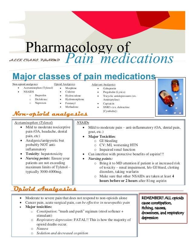 Non sedating pain medications