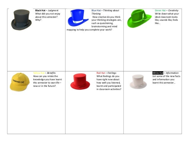 Black Hat – Judgment What did you not enjoy about this semester? Why? Blue Hat – Thinking about Thinking How creative do y...
