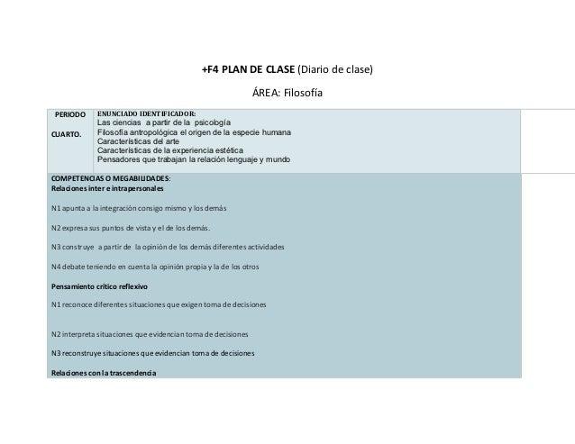 +F4 PLAN DE CLASE (Diario de clase)                                                              ÁREA: Filosofía PERIODO  ...