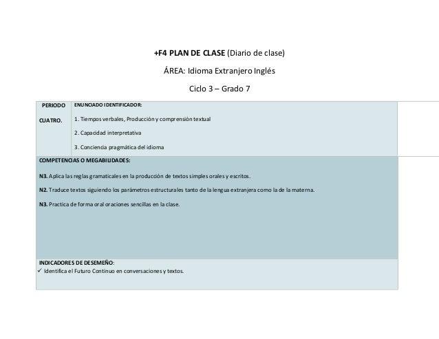 +F4 PLAN DE CLASE (Diario de clase)                                                    ÁREA: Idioma Extranjero Inglés     ...