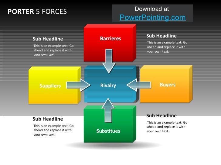 t mobile porter s five forces One way to do that is by using porter's five forces model to break in porter's model, the five forces that shape consumers have power when there aren't.