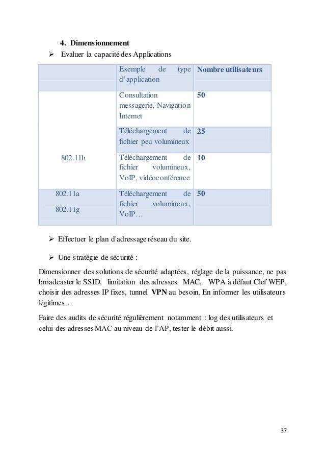 DE HP CODAGE/DECODAGE GRATUITEMENT CONTROLEUR TÉLÉCHARGER PCI