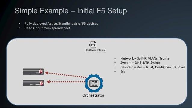 F5 Syslog Source Ip