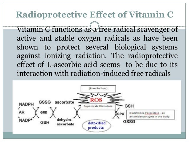 the effect of vitamin c on Background: vitamin c has been reported to be an effective adjuvant agent in the treatment of anemia in iron-overloaded hemodialysis patients we aim to evaluate its effect on erythropoietin (epo) response in a prospective, randomized , double-blind, crossover study.
