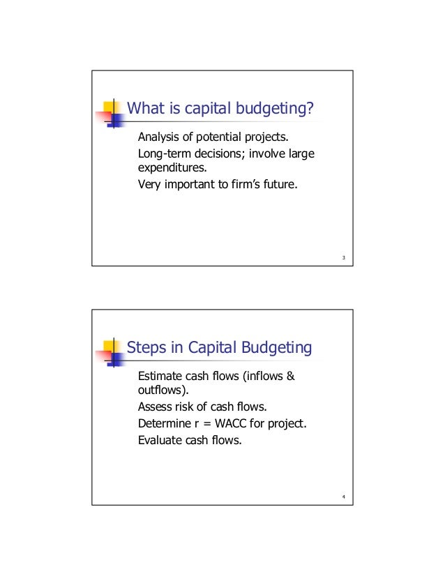 Steps of Capital Budgeting Process