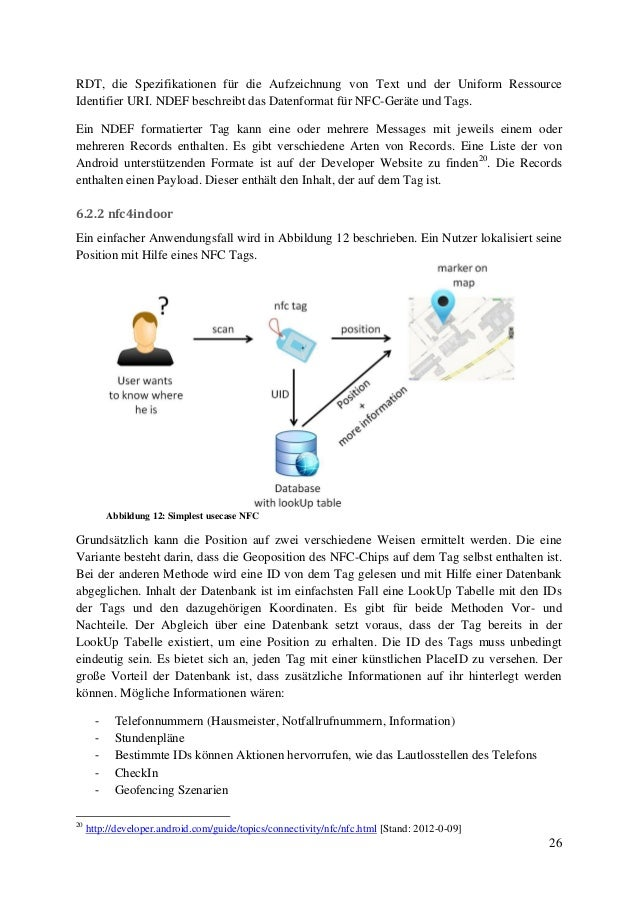 bachelor thesis rfid Rfid technology introduction and impacts on supply chain management systems - roman christian rochel - term paper (advanced seminar) - business economics - supply, production, logistics - publish your bachelor's or master's thesis, dissertation, term paper or essay.