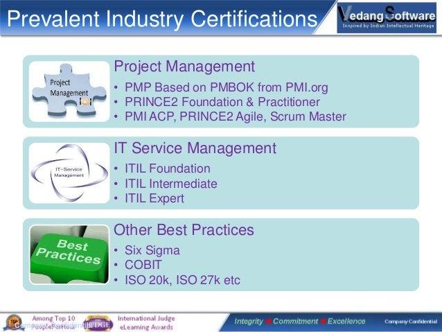Industry Best Practices Feb 2016 Linkedin