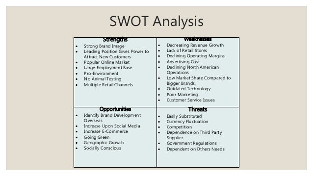 avon philippines internal environment analysis 2018-6-17  pestel or pestle analysis, also known as pest analysis, is a tool for business analysis of political, economic, social, and technological factors.