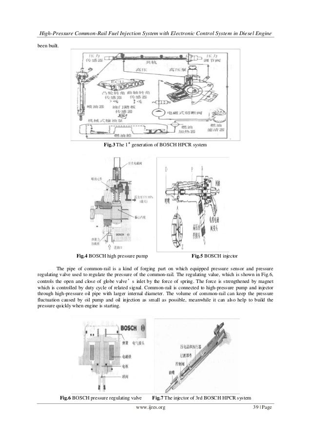 High-Pressure Common-Rail Fuel Injection System with