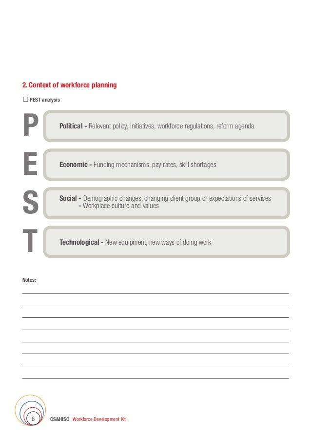 Pest Market Analysis Tool