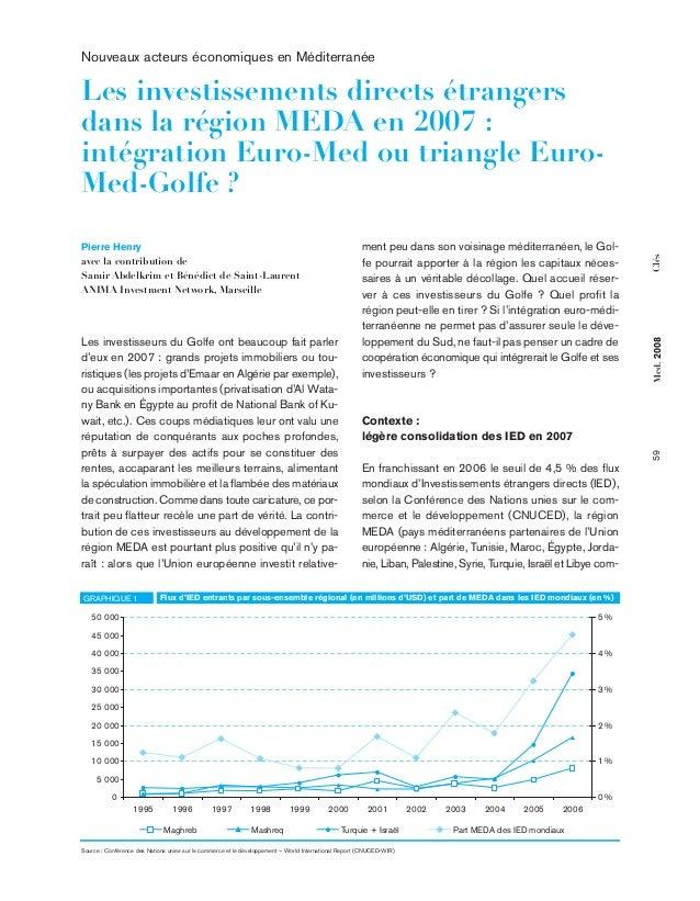 ClésMed.200859 Pierre Henry avec la contribution de Samir Abdelkrim et Bénédict de Saint-Laurent ANIMA Investment Network,...