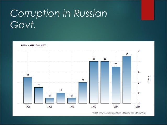 russias economic performance The truth about russia: 5 charts that show what a disaster the both of which have in turn clouded the outlook for economic growth the russian ruble has fallen sharply against the investment spending will be the key avenue via which market volatility will affect growth performance.