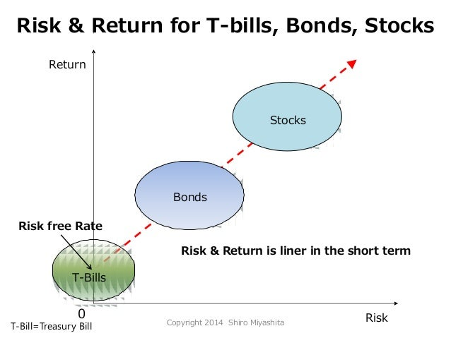 A guide to Index Funds, and whether you should invest.