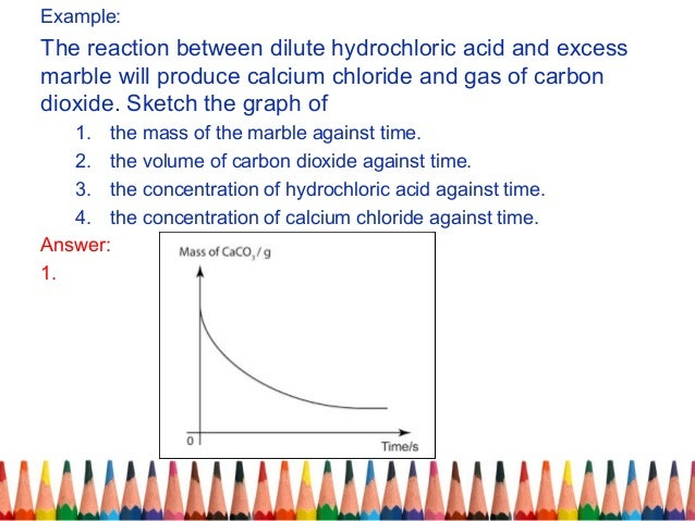 calcium carbonate and hydrochloric acid reaction