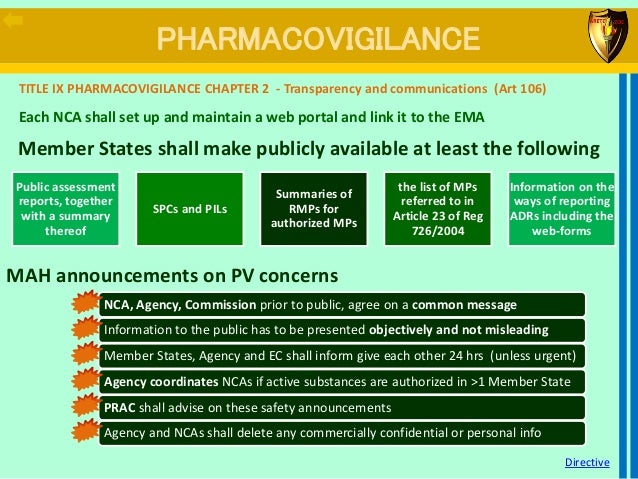 An Essential Overview of Pharmacovigilance