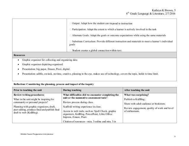 M2 - Review draft documents to produce final versions Use IT to aid communication.