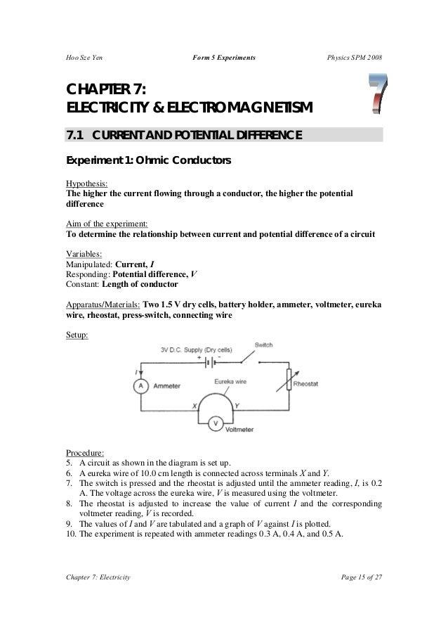 F5 Physics Experiment List
