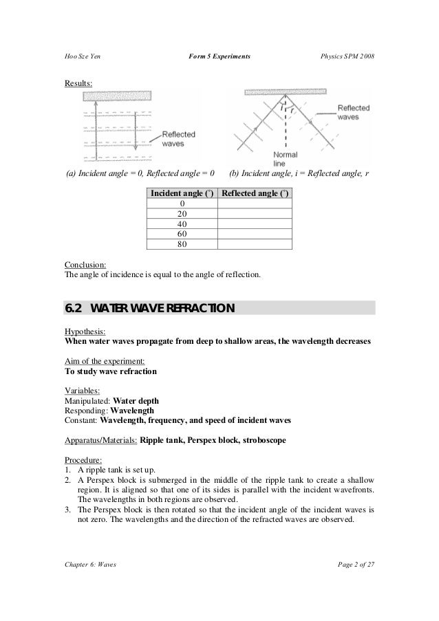 F5 physics experiment list 2 fandeluxe Image collections
