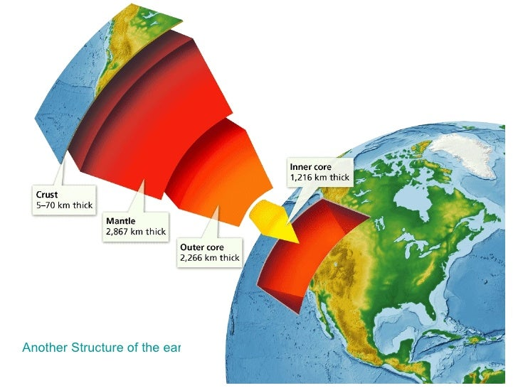 understanding the geochemistry seismology of the planet earth Of elastic waves through the earth or through other planet-like  in understanding earth's  to seismology, earthquakes and earth.