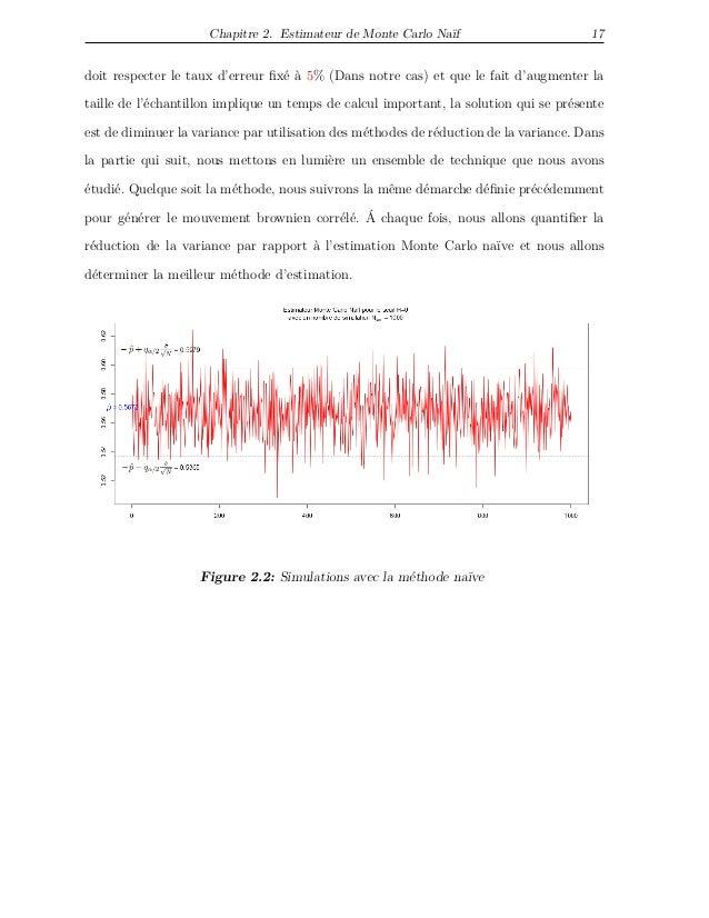 Chapitre 2. Estimateur de Monte Carlo Naïf 17 doit respecter le taux d'erreur fixé à 5% (Dans notre cas) et que le fait d'a...