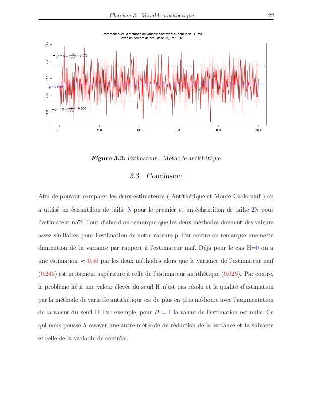 Chapitre 3. Variable antithétique 22 Figure 3.3: Estimateur : Méthode antithétique 3.3 Conclusion Afin de pouvoir comparer ...