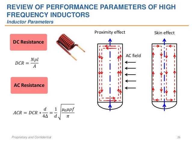Frequency Of Ac : Study of ac power loss high frequency gapped inductors