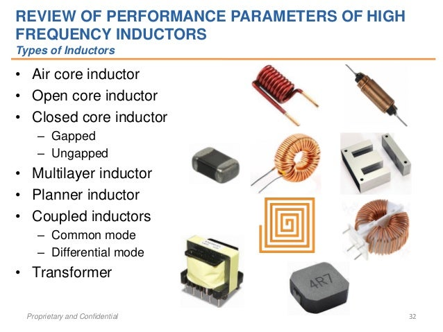Study of AC Power Loss of High Frequency Gapped Inductors