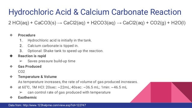 carbonate and hydrochloric acid 2 essay
