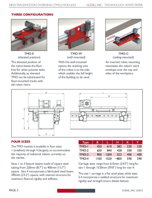 Gudel TMO Tech Paper