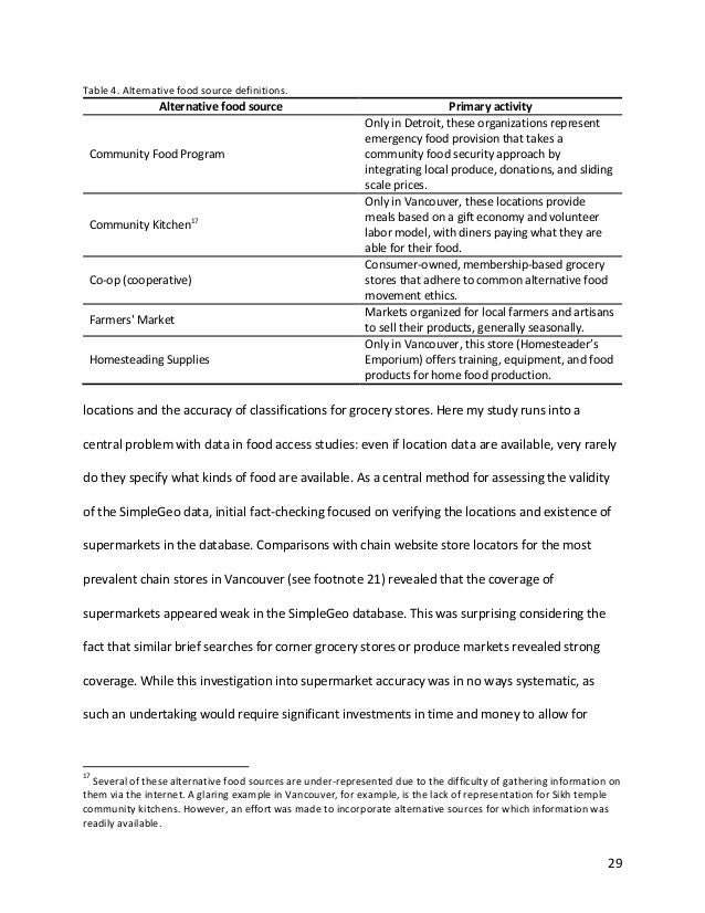 29 Table 4. Alternative food source definitions. Alternative food source Primary activity Community Food Program Only in D...