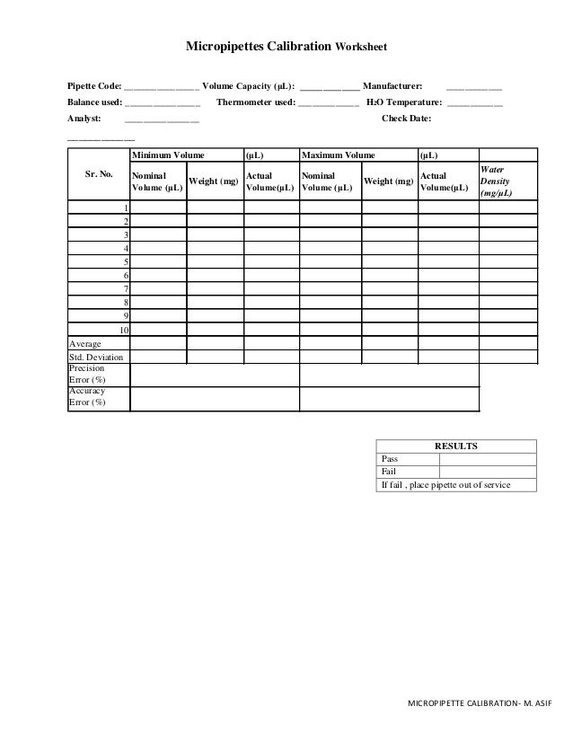 Pipette Calibration Worksheet and Guidelines M Asif – Accuracy and Precision Worksheet