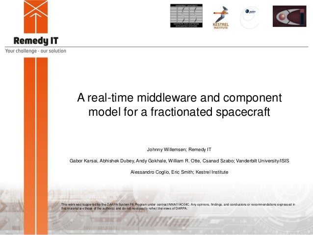 A real-time middleware and component model for a fractionated spacecraft Johnny Willemsen; Remedy IT Gabor Karsai, Abhishe...