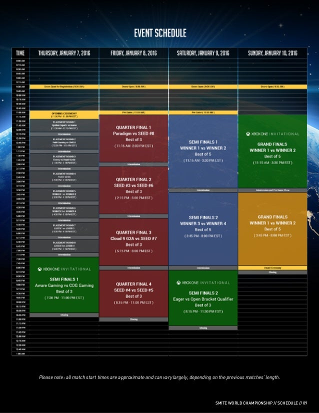 SMITE World Championship 2016 (Digital)