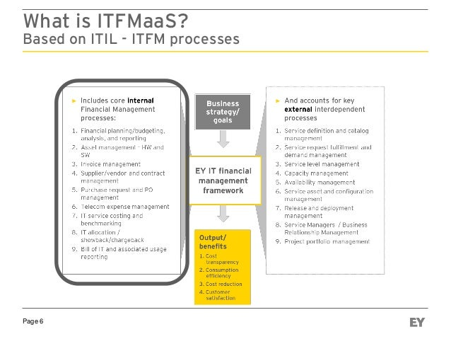 IT Financial Management ITFM As A Service