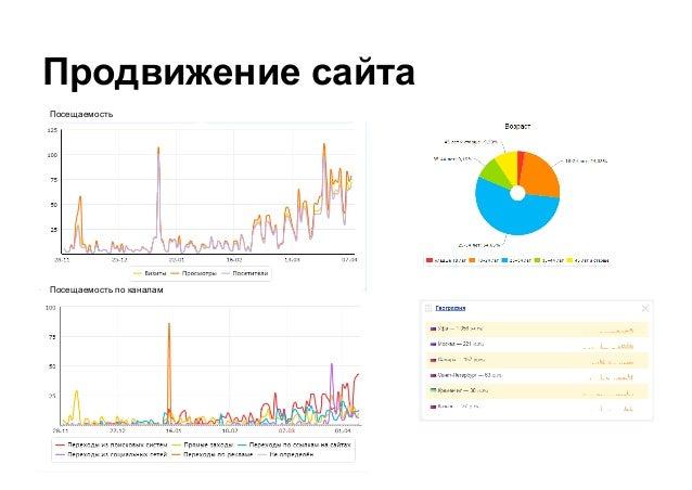 Внимание продвижение сайтов казань post new topic demis ru создание сайтов продвижение сайтов веб дизайн добавить сообщение