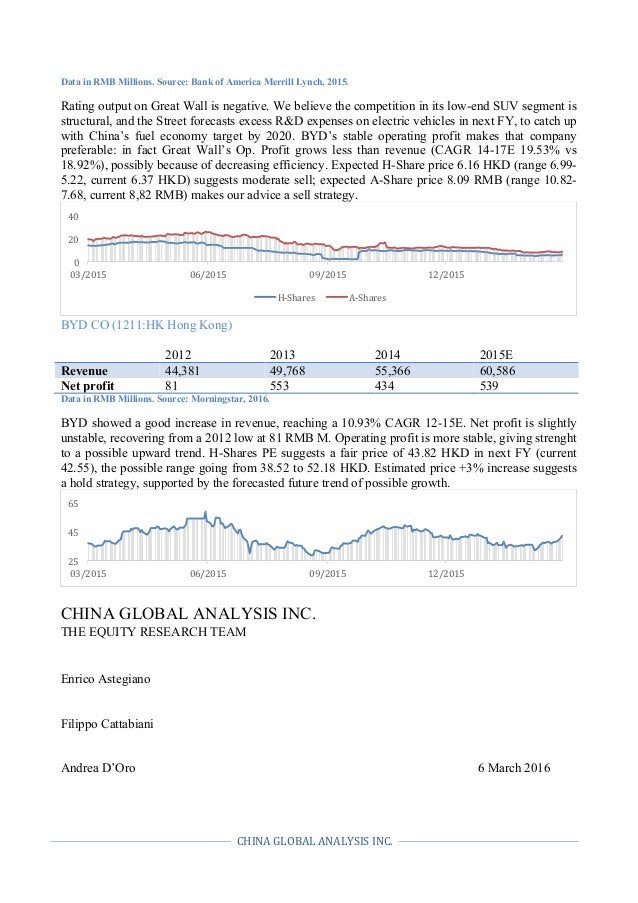 CHINAGLOBALANALYSISINC.    Data in RMB Millions. Source: Bank of America Merrill Lynch, 2015. Rating output on Grea...