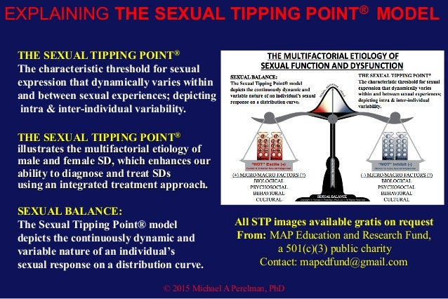© 2015 Michael A Perelman, PhD THE SEXUAL TIPPING POINT® illustrates the multifactorial etiology of male and female SD, wh...