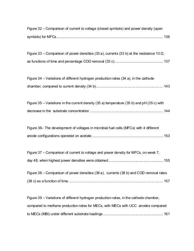 Human Factors/Ergonomics MS Program