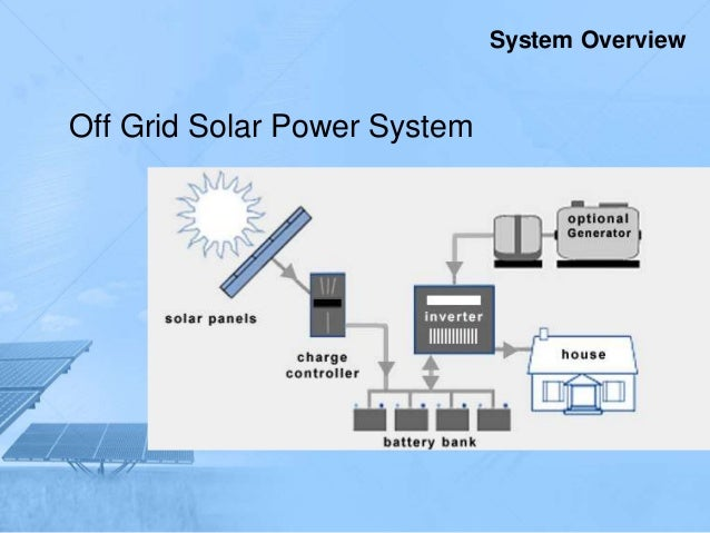 Introduction to Off Grid Solar Power system