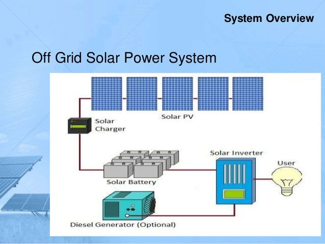 introduction to off grid solar power system Solar Electrical Connections Diagrams off grid solar power system system overview