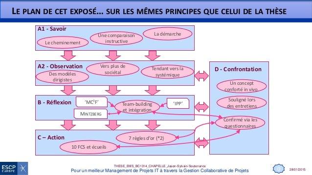 THESE_EMS_BC1314_CHAPELLE_Jason-Sylvain-Soutenance-v0.32 Slide 3