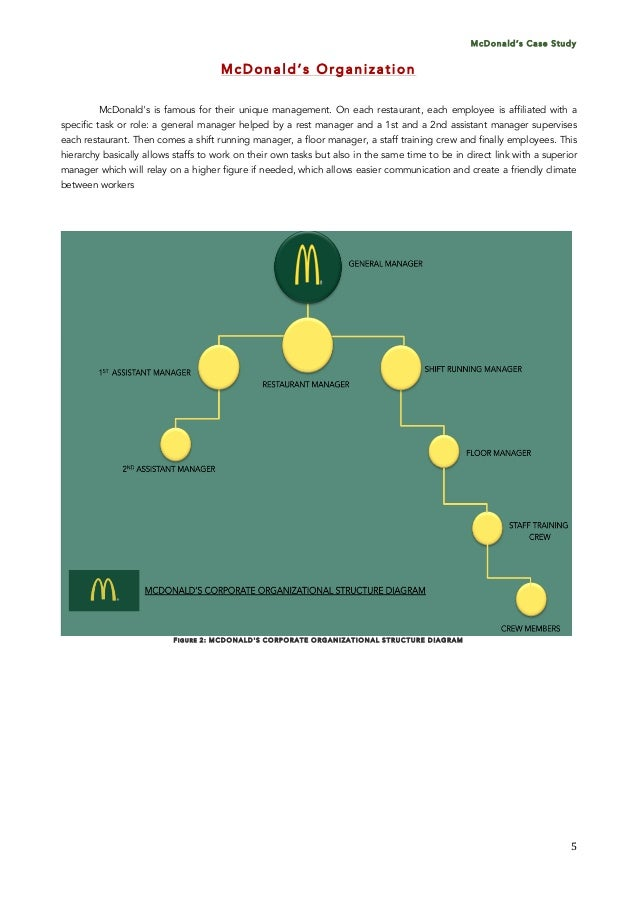 business organisation and environment mcdonalds Therefore, the organization and the external environment are in constant relationship and interaction external factors have an impact on all the elements and processes of the organizations in this paper, we will discuss the external environment of mcdonalds corporation which is one of the top brands of the world.